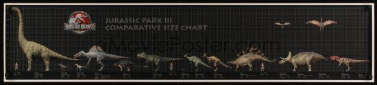 The gallery for --> Jurassic Park 3 Dinosaurs Chart