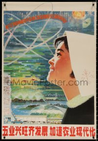 9c255 CHINESE PROPAGANDA POSTER profile style 21x30 Chinese special poster 1980s cool art!