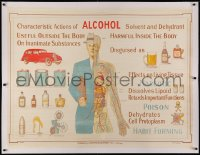 4z0042 ALCOHOL linen 33x43 special poster 1935 useful outside the body, harmful inside the body!